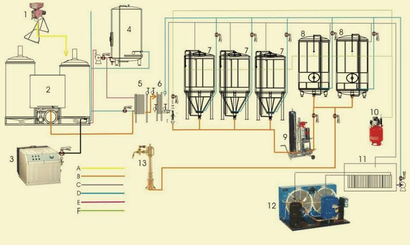 схема мини пивоварня своими руками